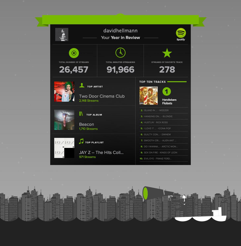 Spotify — My Year in Review | David Hellmann — Digital